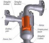 Сепараторы газовые СЦМ и сепарационные блоки